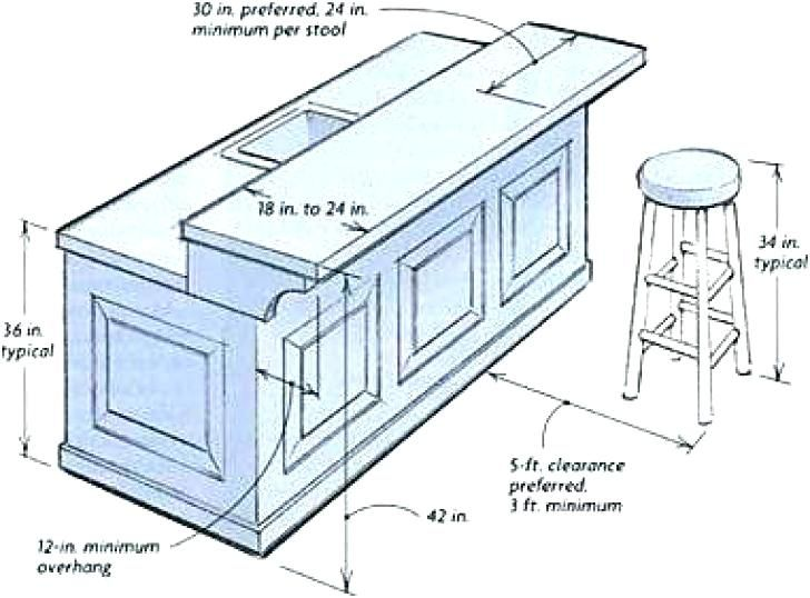 Kitchen Countertop Dimensions Kitchen Dimensions To New