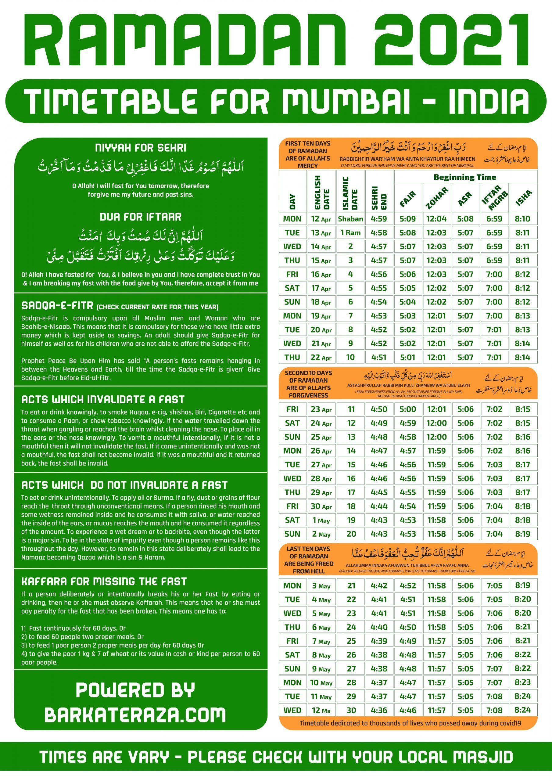 Mumbai Times Ramadan 2021 In 2021 Ramadan Mumbai Time