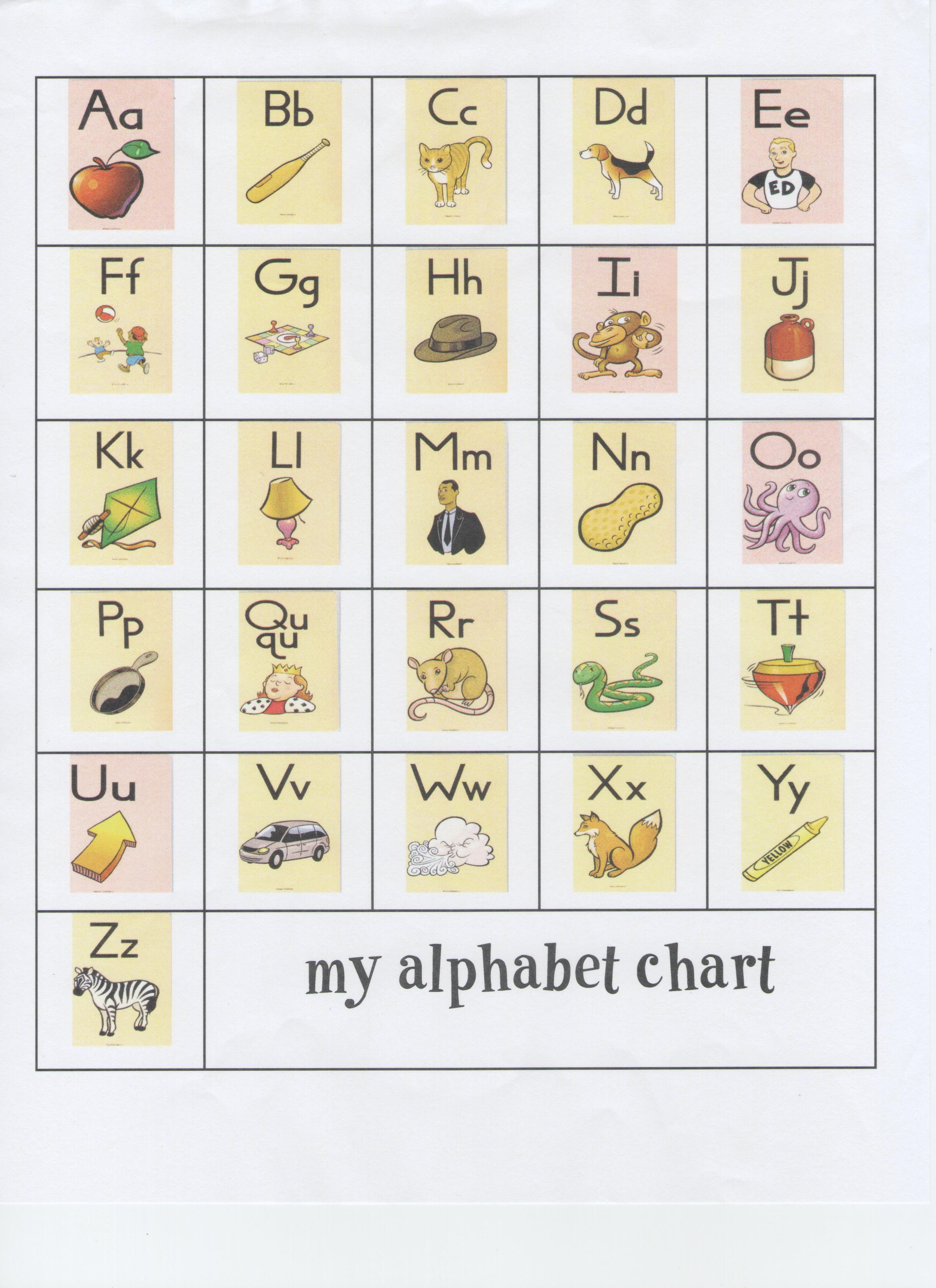 Fundations Alphabet