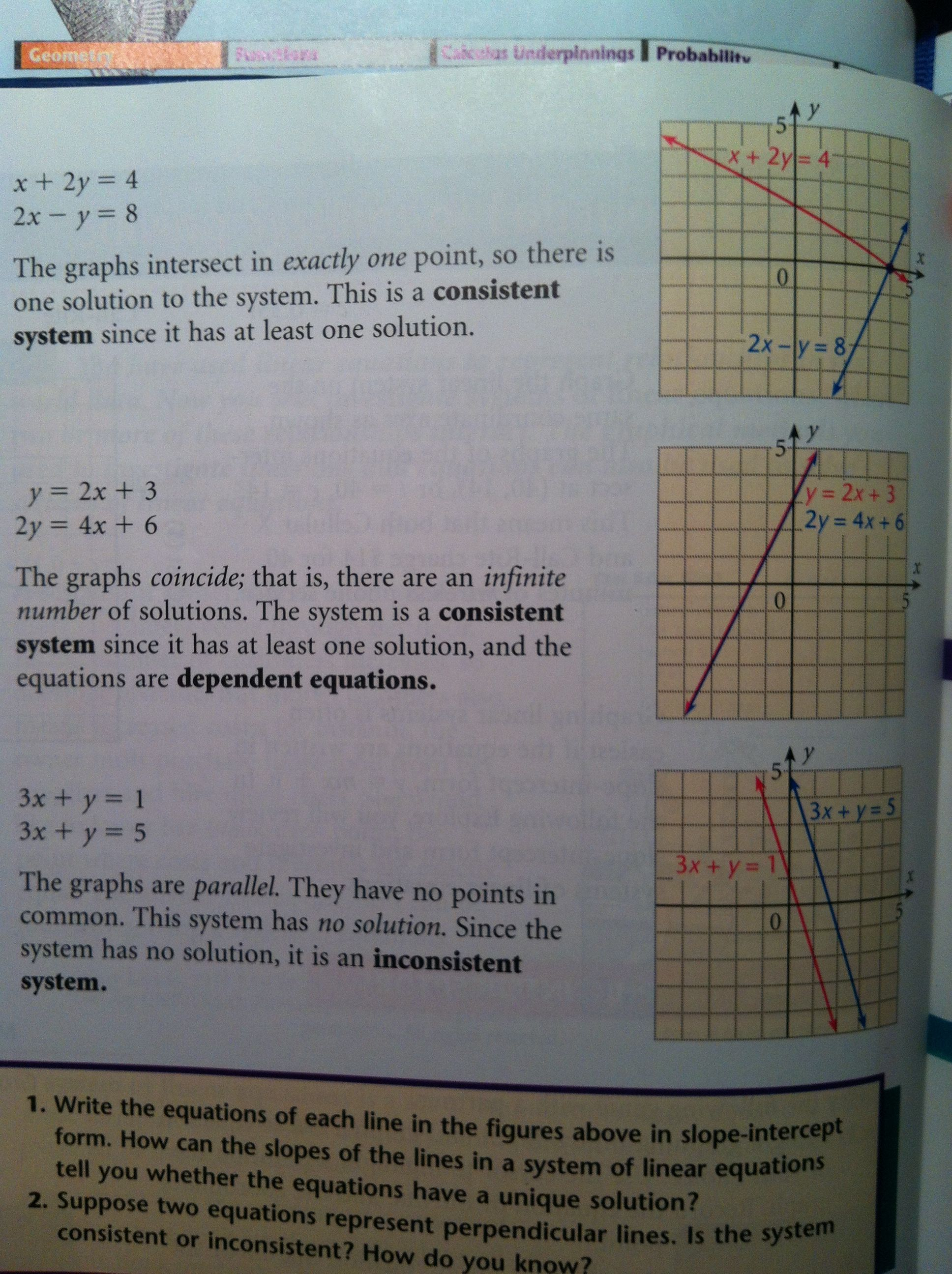 Three Types Of Solutions To Systems Of Linear Equations Linear