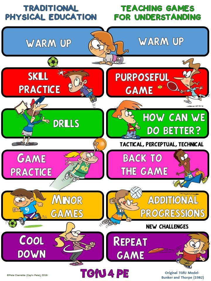 Pin On Cap N Pete S Pe Posters Tpt Products