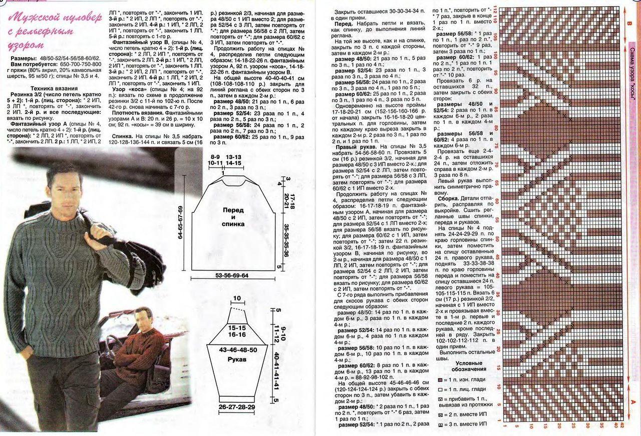 часто видят рисунки для мужских свитеров спицами со схемами и описанием издания