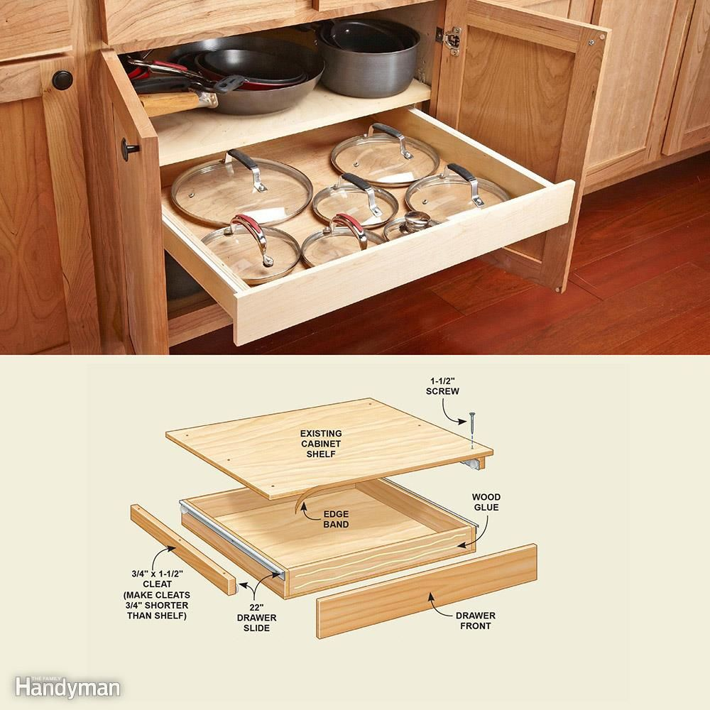 Rollout drawer for lids kitchen pinterest drawers pot lids