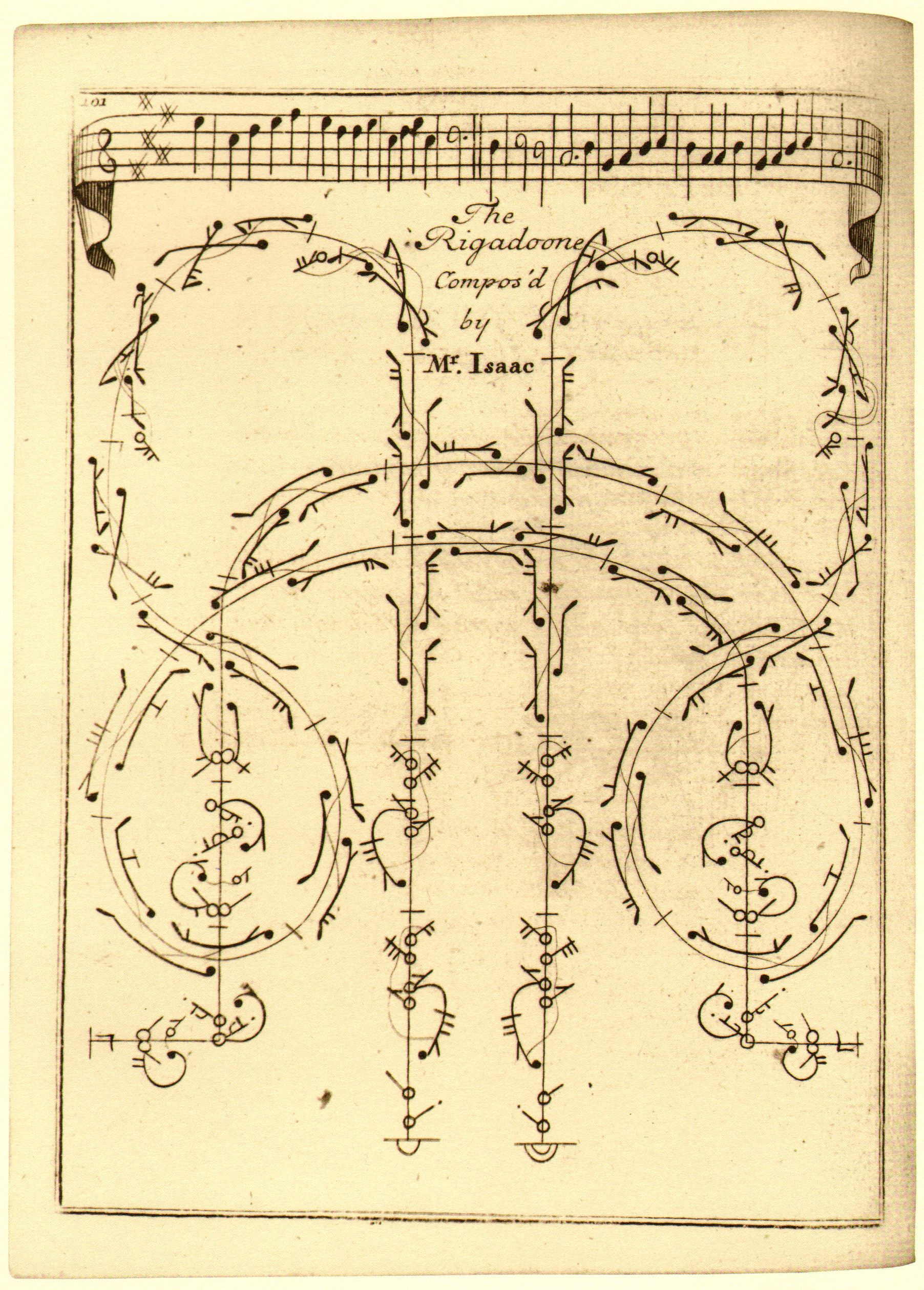 0011 BeauchampFeuillet dance notation graphic notation