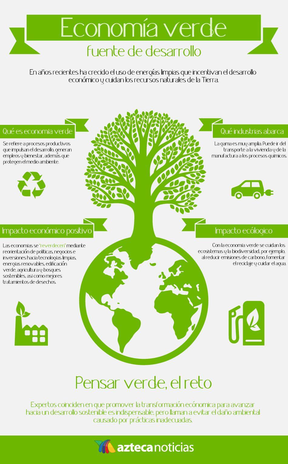 Infografía Economía verde eQologia Pinterest