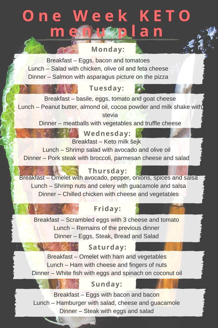 low carb diet workouts