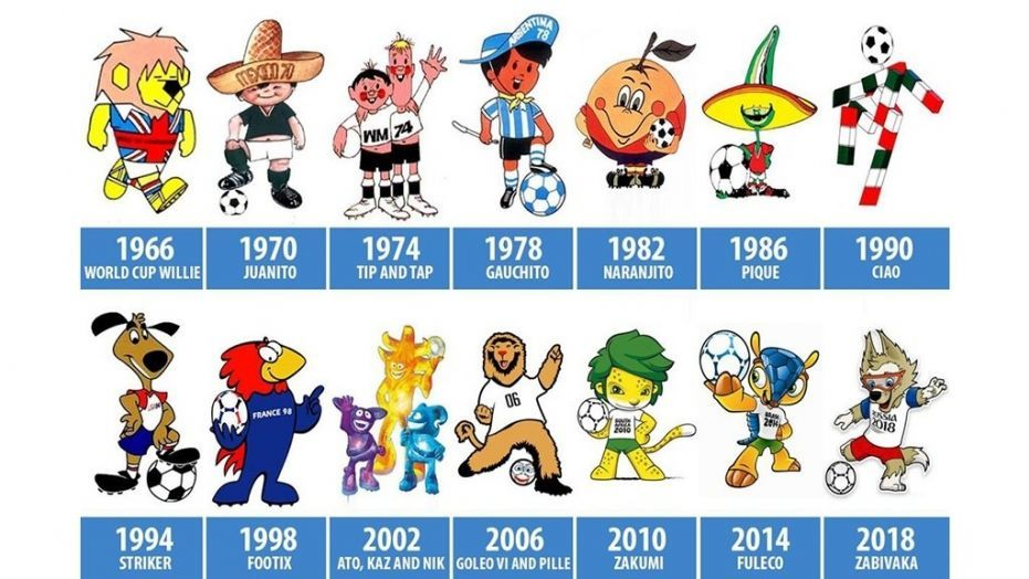 World Cup Mascots Through The Years From Zabivaka To World Cup Willie World Cup Mascot Soccer World