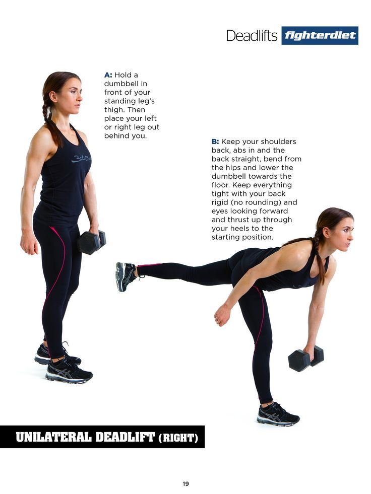 Unilateral Deadlift Form For Function Pinterest Workout