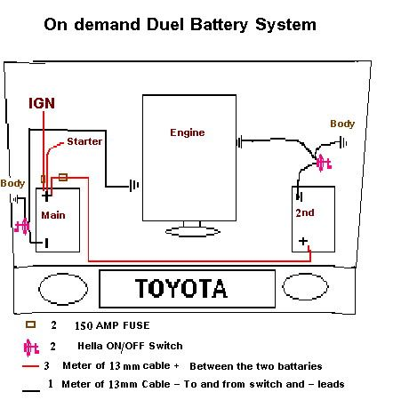 dual battery system.jpg | 3 project-bakkie | pinterest 4x4 dual battery wiring diagram #14