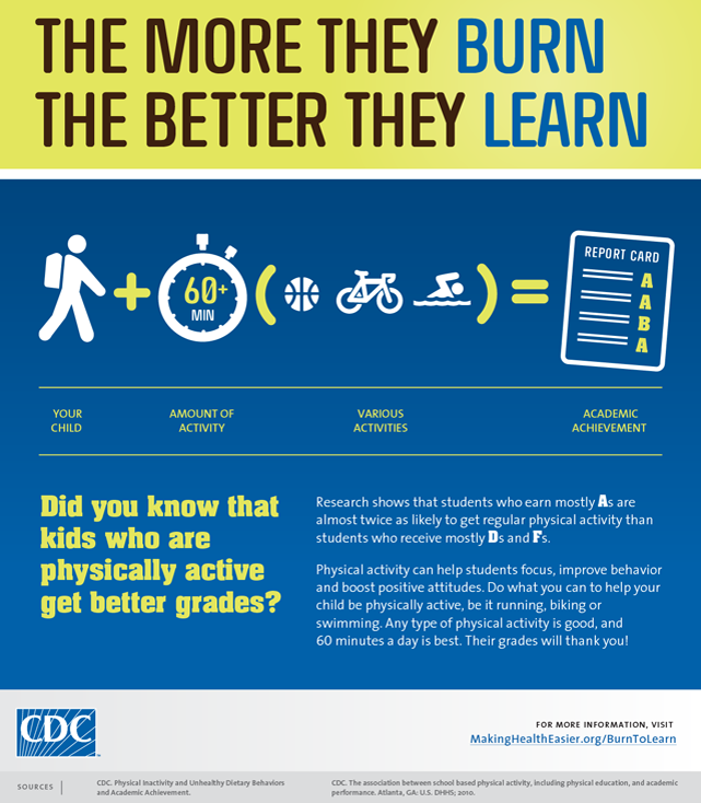 Burn To Learn From Cdc Physical Activities Healthy Schools Health Education