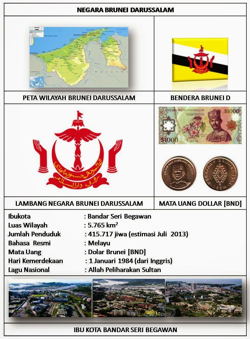 Gambar Bendera Dan Lambang Negara Brunei Darussalam
