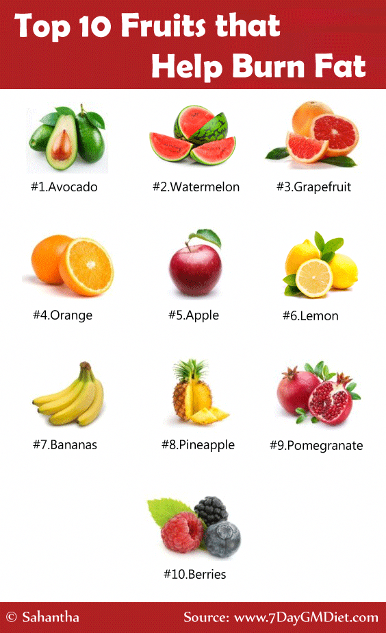 Pin On Healthy Weight Loss
