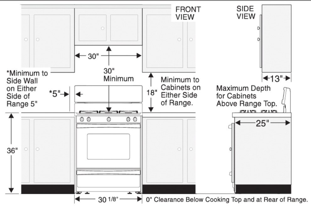Height Between Upper Cabinets And Counters Kitchen Cabinets Height Kitchen Cabinet Dimensions Kitchen Cabinet Sizes