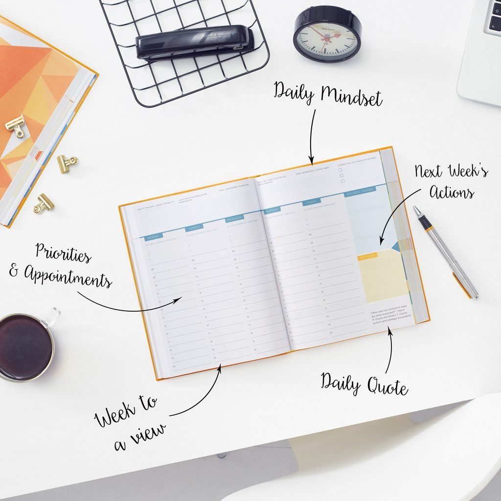 The Most Comprehensive Business Planner On The Market The