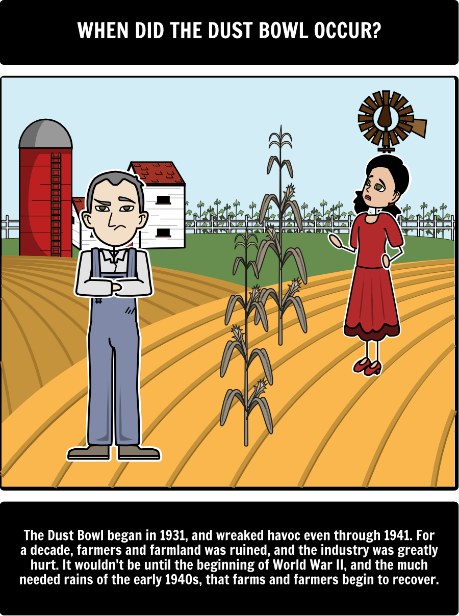 the great depression great depression timeline to better the great depression dust bowl lesson plan your students can create a storyboard using