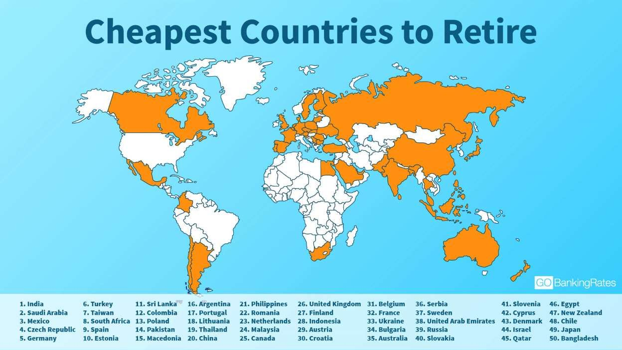 The 50 Cheapest Countries To Retire To Retire Abroad Retirement Senior Trip