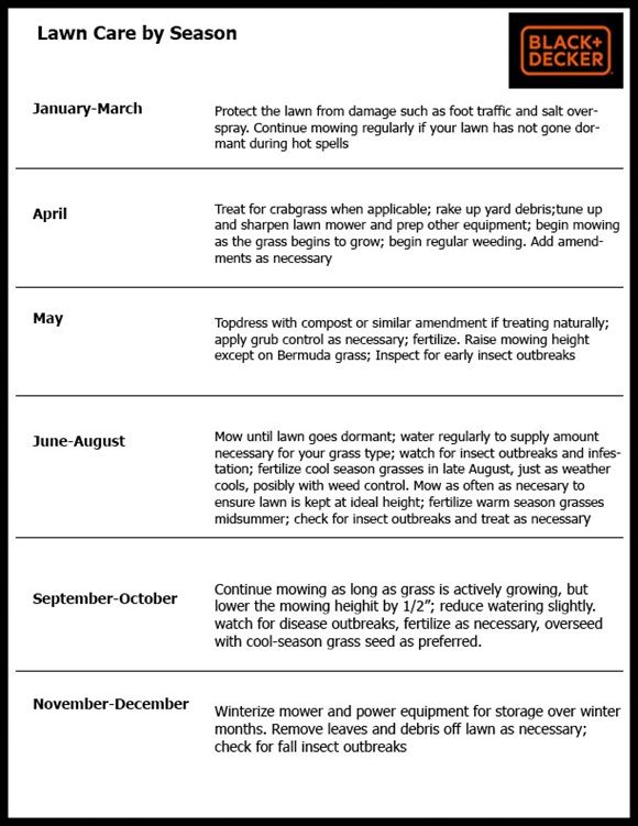 Seasonal Lawn Care Schedule/Plan Gardening Pinterest Lawn care - care plan