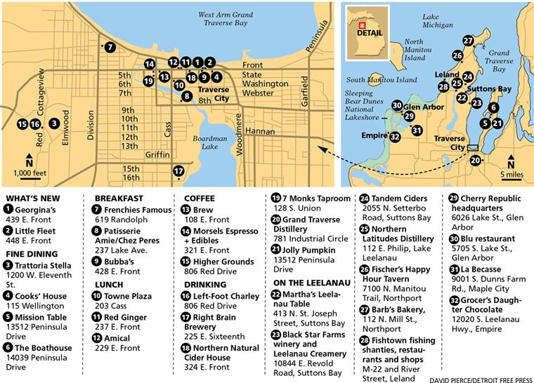 Traverse City Graphic Places To Eat Drink And Explore Detroit Free Press Freep Com Traverse City Michigan Michigan Vacations Traverse City