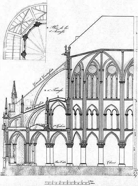 Section Of Notre Dame Paris Goticheskaya Arhitektura Sobory Arhitektura