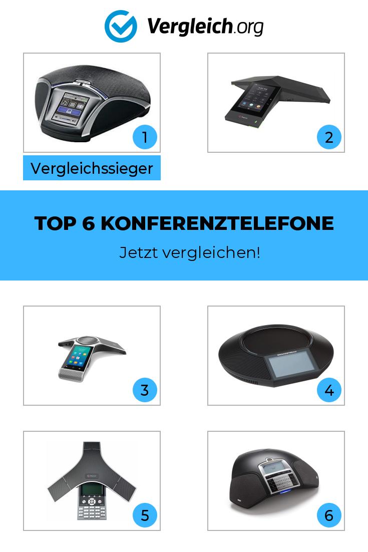Top 6 Konferenztelefone In 2020 Telefon Konferenz Frage Antwort