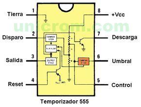 Control de motor DC con 555. Circuito que permite controlar la ... on