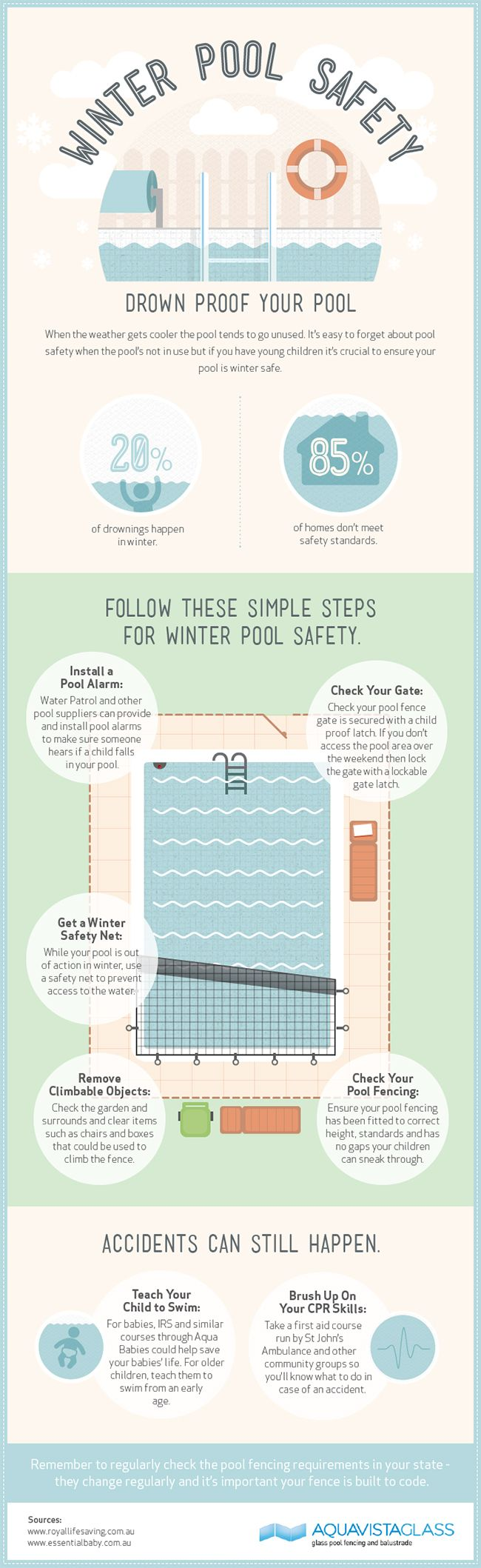 Winter Pool Safety Practices Pool Safety Swimming Pool Safety Backyard Pool