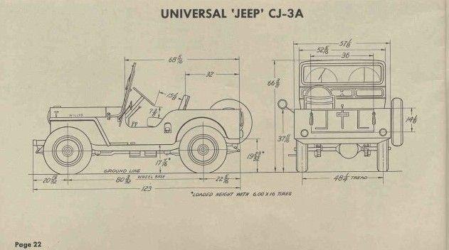 Jeep CJ3A schematics Jeep CJ3A Pinterest Jeep cj
