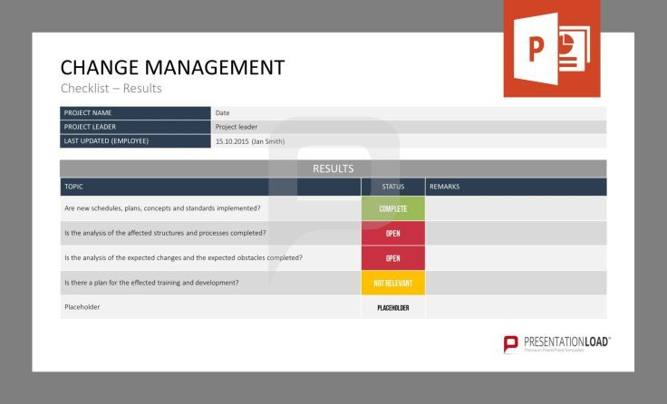 Change Management Powerpoint Template Change Management Management Change