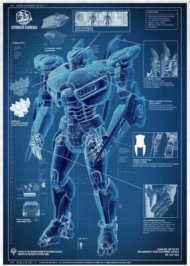 Pacific Rimu0027s GIANT Robots (Jaegers)! Itu0027s Movie Time Pinterest - new blueprint program online