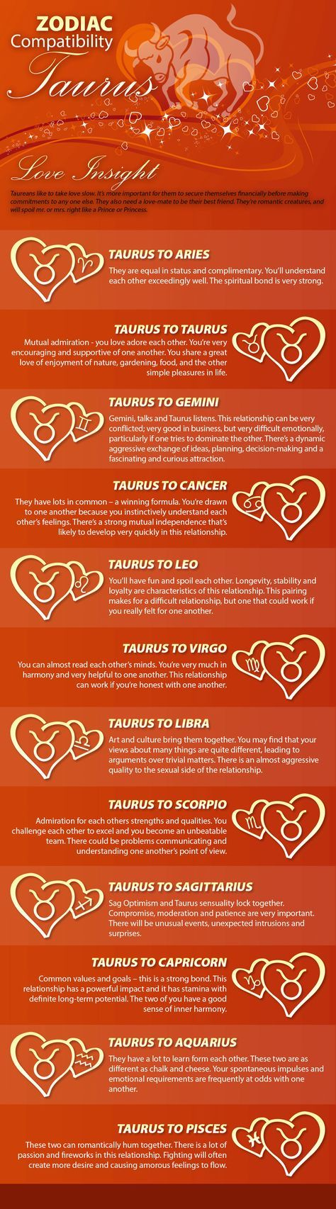 Taurus compatibility astrology pinterest taurus taurus taurus compatibility chart for love communication explore our relationships guide to find best astrology match for zodiac sign nvjuhfo Image collections