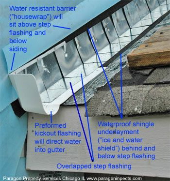 Diagram Of Kickout Flashing Paragon Home Inspections Chicago Buffalo