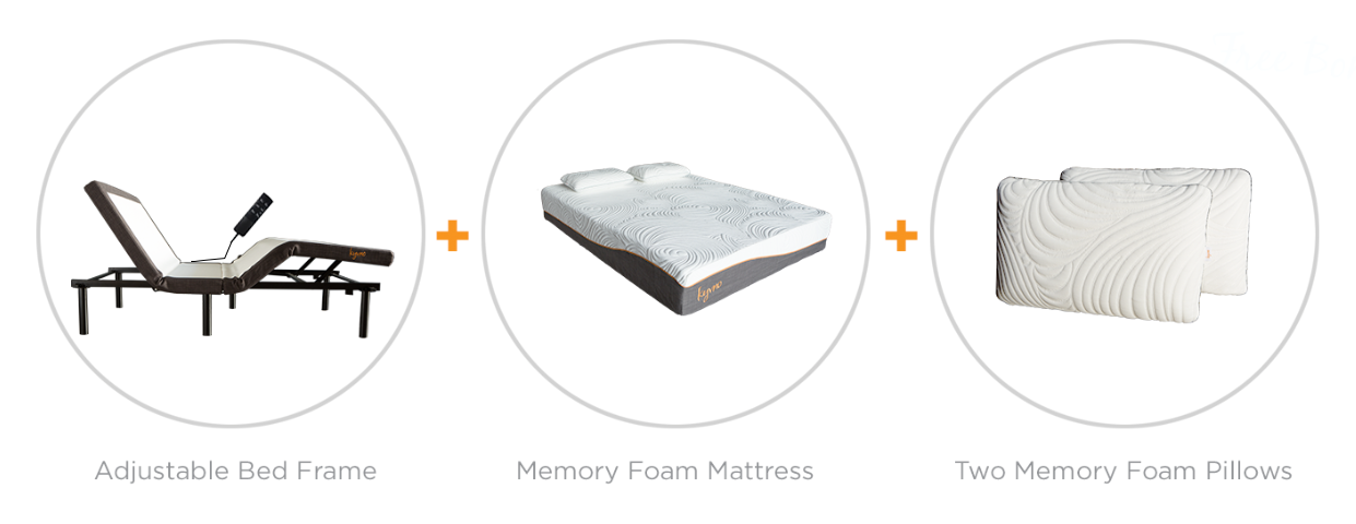 Kyvno memory foam mattress and adjustable bed frame is the most ...