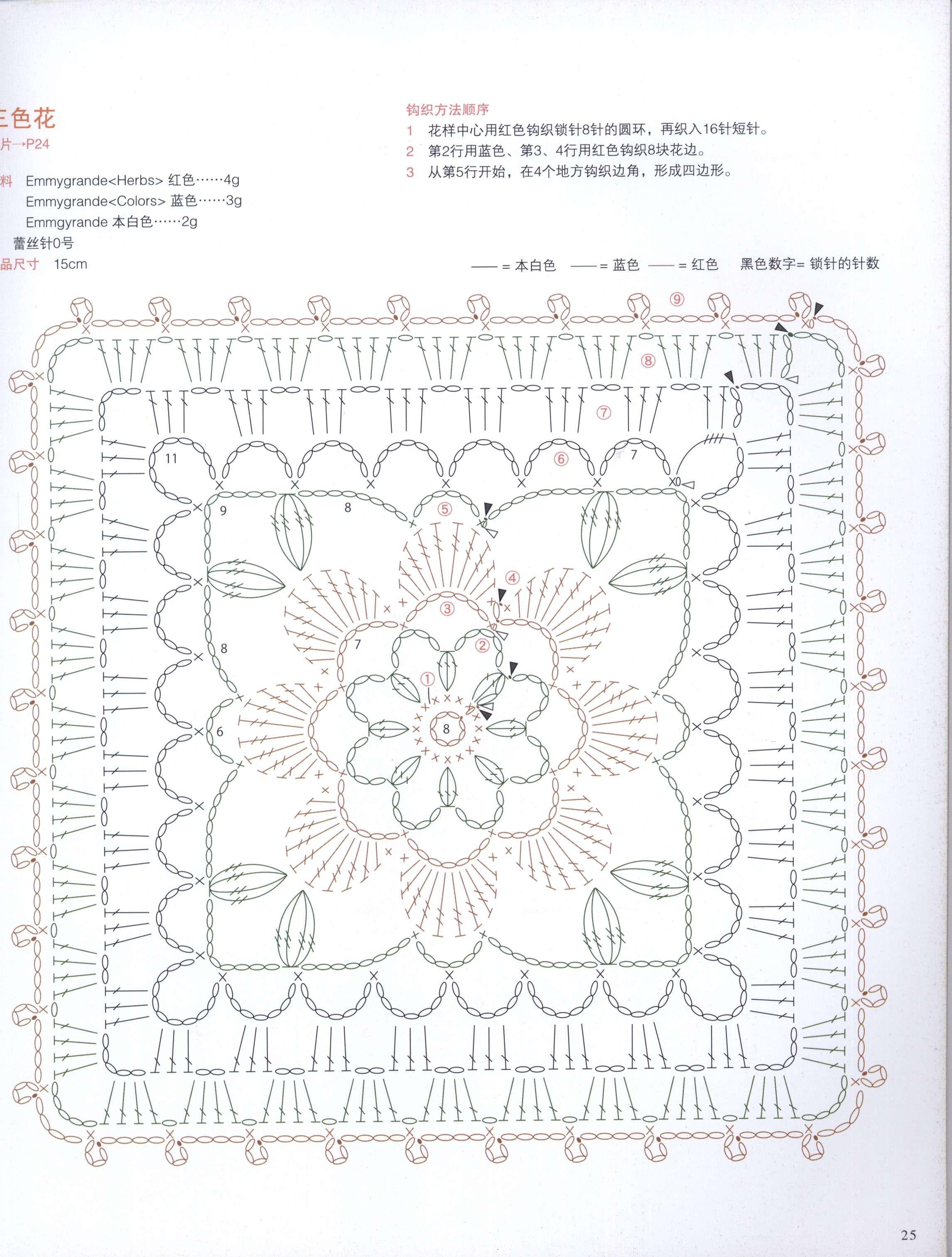 Granny square | Crochet | Pinterest | Cuadrados, Ganchillo y Carpeta