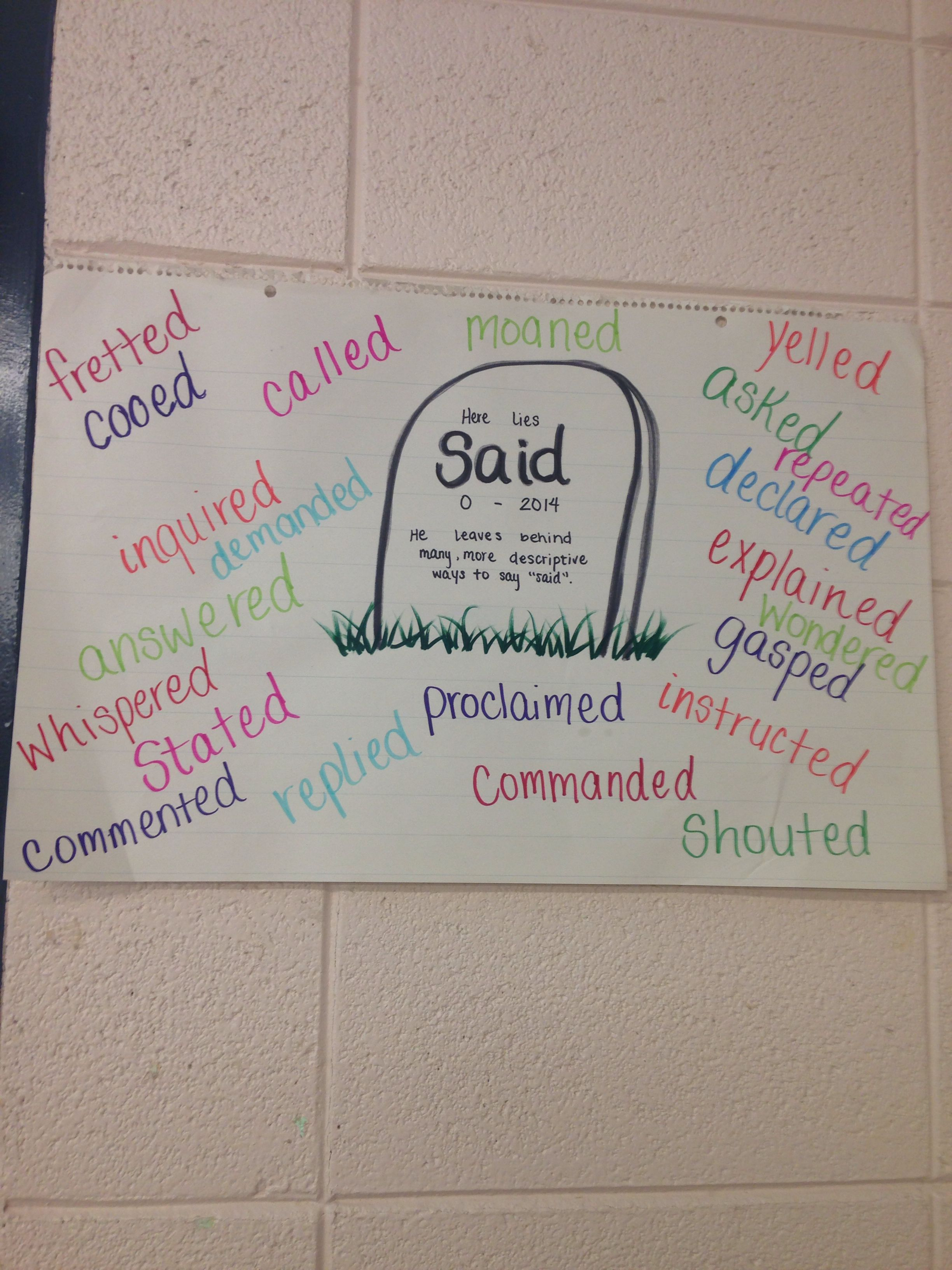 Said Is Dead Anchor Chart