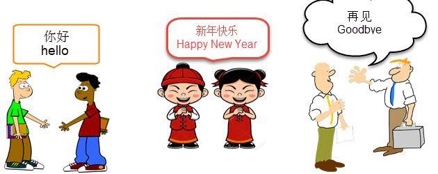 Basic greetings in mandarin chinese vocabulary pinterest basic basic greetings in mandarin m4hsunfo