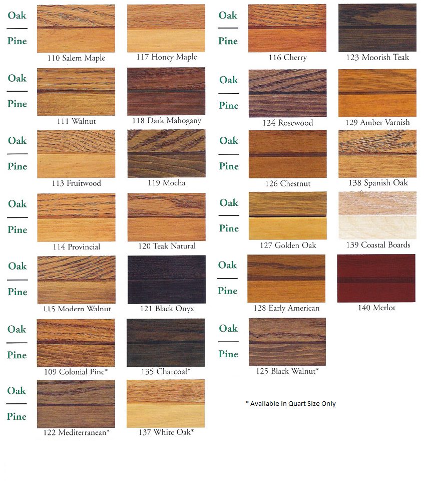 Zar wood stain color chart pine oak ranch bath for Hardwood floor colors