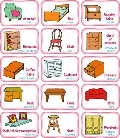 Resultado De Imagen De Vocabulario De La Casa En Ingles Casa En Ingles Objetos En Ingles Vocabulario En Ingles