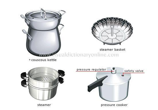 Pots Amp Pans Kitchen Cooking Utensils Plastic Cooking