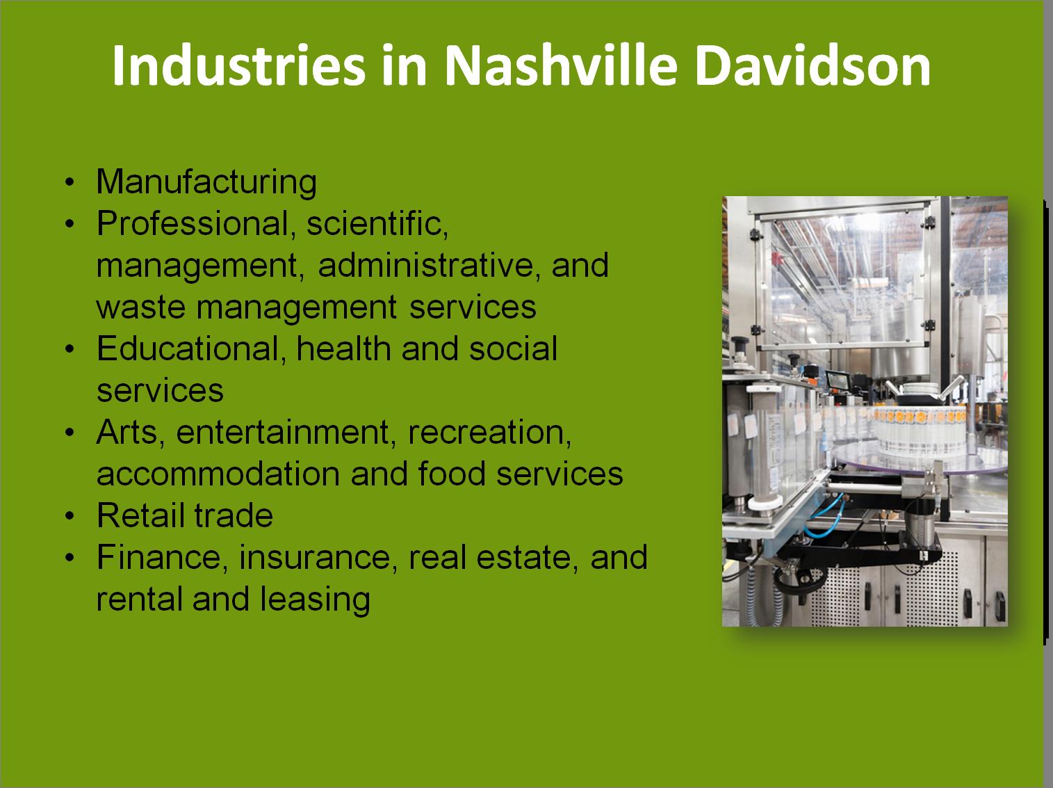 Manufacturing, Professional, scientific, management ...