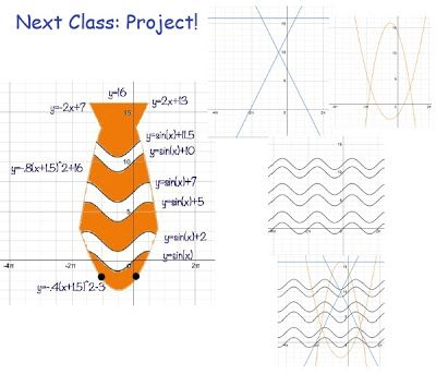 Drawing On Math Graphing A Picture With Trig Studying Math Creative Math College Algebra