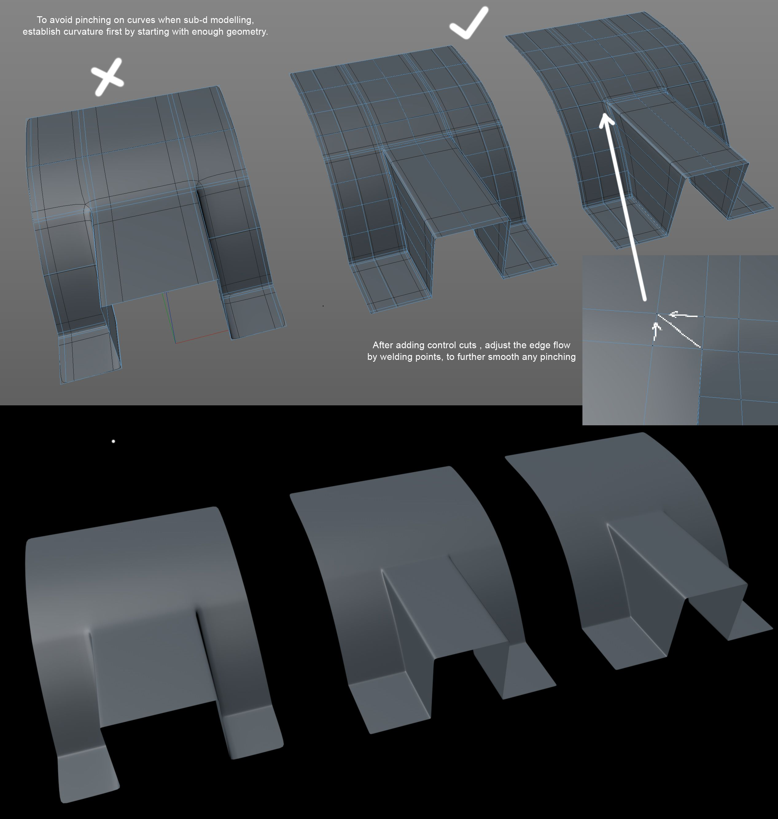 Avoiding Pinching Hard Surface Modeling 3ds Max Tutorials Topology