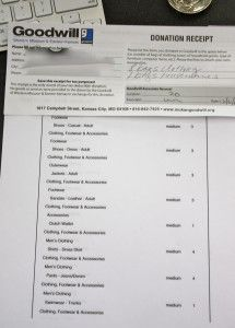 It S Deductible Printable List Valuing Donations For A Tax