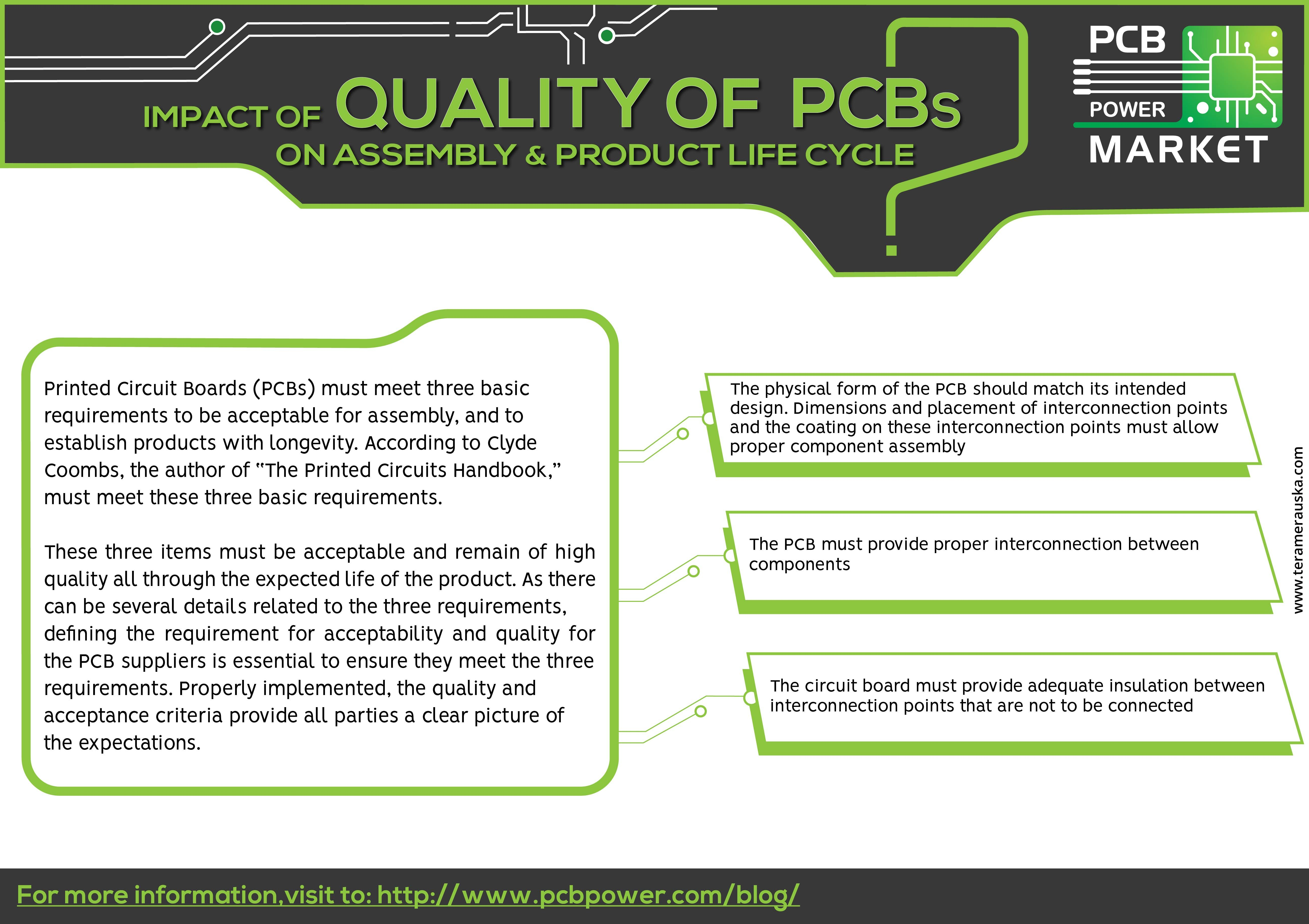 Impact Of Quality Pcbs On Assembly And Product Life Cycle Printed Circuit Board Series Multi Boards Must Meet Three Basic Requirements To Be Acceptable For