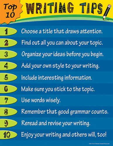 Innovative English Classrooms ~ The best language arts posters ideas on pinterest