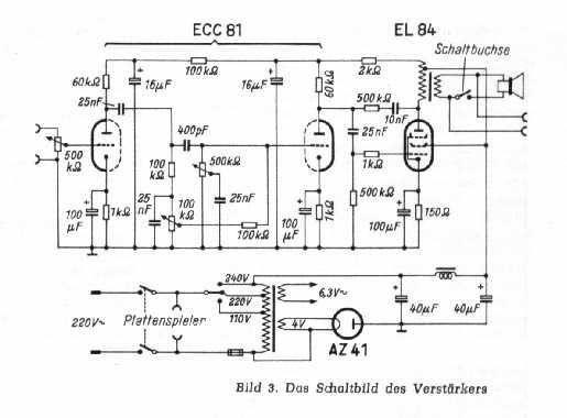 Röhren-Verstärker mit EL 84   Röhren   Pinterest   Ddr und Geschichte