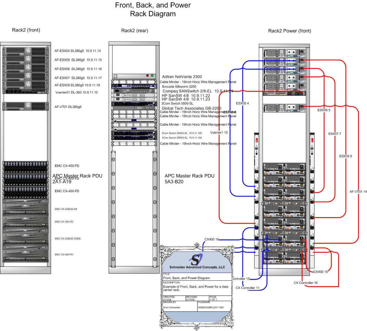 22 good rack diagram  bookingritzcarlton  server rack