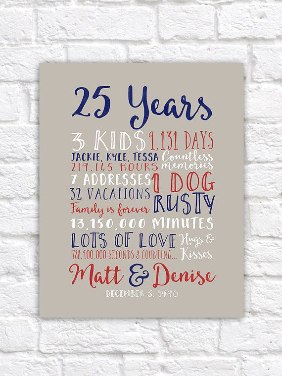 Gifts For 20 Year Wedding Anniversary: 25th Wedding Anniversary Gift, Paper, Canvas, Twenty Fifth