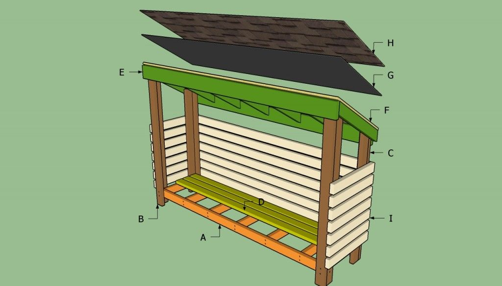 How to build a wood shed   HowToSpecialist   How to Build  Step by Step. How to build a wood shed   HowToSpecialist   How to Build  Step by