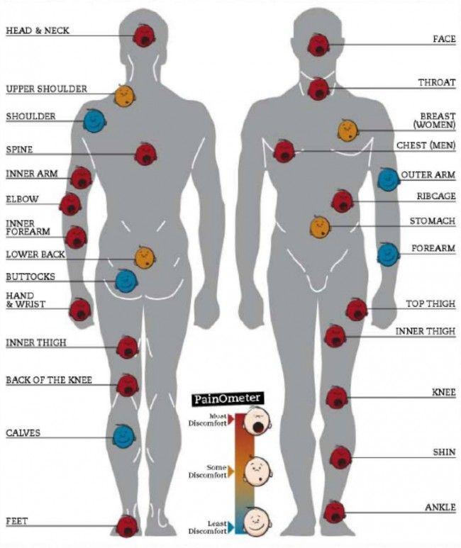 Forearm-tattoo-pain-tattoos-on-pinterest-178-pins