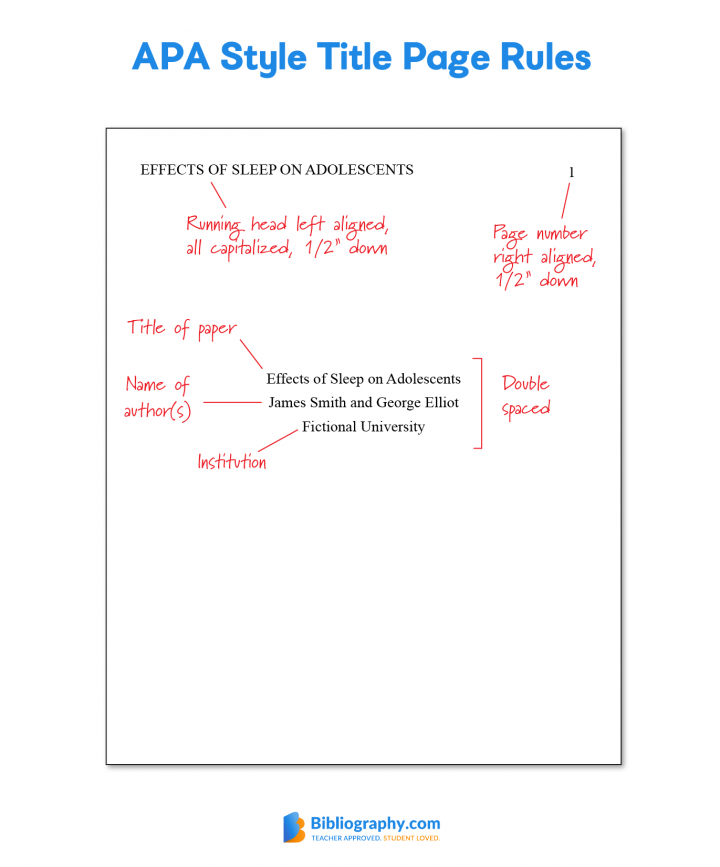 Capital essay review